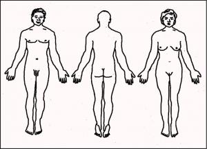 Radionic treatment case history form